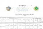 PROCUREMENT MONITORING REPORT FY-2020